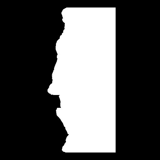 Fortnite Vibin Dance Emotes Dances Nite Site