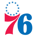 PHILADELPHIA 76ERS character style